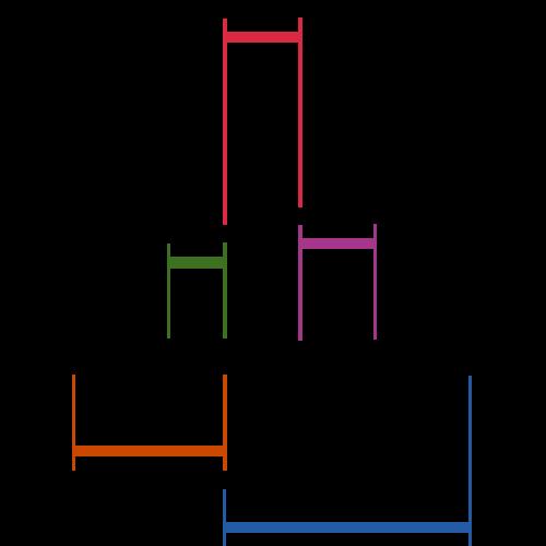 HRV meter
